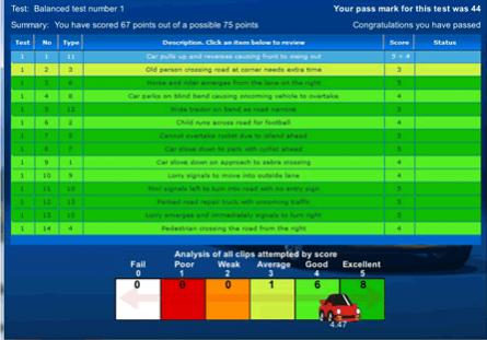 hazard perception test online learning